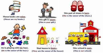 Pronouns Possessive Pronoun Examples English Adjectives Object