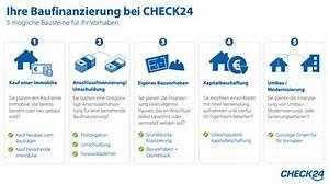Eigenheim Ohne Eigenkapital : baufinanzierung ohne eigenkapital wichtige informationen ~ Michelbontemps.com Haus und Dekorationen