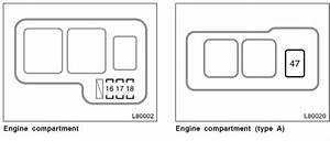 1999 Toyota Camry Fuse Box Diagram  Location  Description