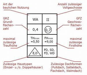 Gfz Grz Berechnen : bebauungsplan lesen ~ Themetempest.com Abrechnung
