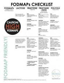 Printable FODMAP Diet Foods List