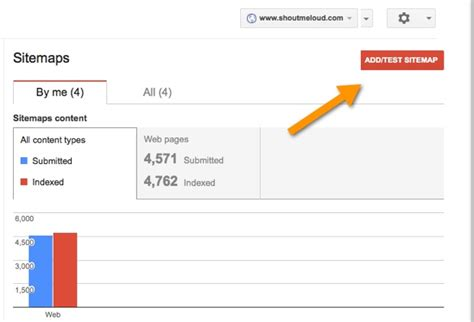 How Submit Your Blog Sitemap Google Search Console