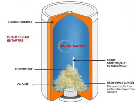 swiss maroc solutions de traitement de l eau de l air et de leurs installations