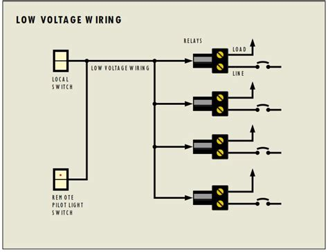 low voltage light switch diagram low voltage switch wiring diagram schematics abb