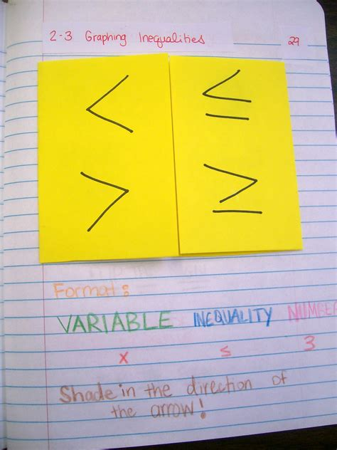 Math = Love Algebra 1 Inb Pages Over Multistep Equations And Inequalities
