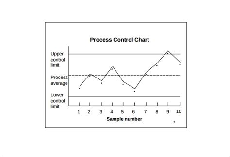 sample control chart  documents   excel