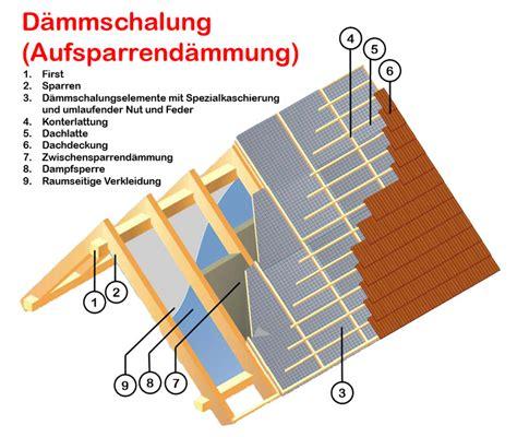 dachisolierung dachdaemmung kosten sparen durch gute daemmung