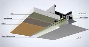 Decke Abhängen System : beleuchtung spanndeckenmann ~ Orissabook.com Haus und Dekorationen
