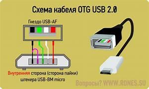 File Mhl Micro Usb Hdmi Wiring Diagram Svg Wiring Diagram