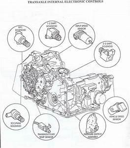 Transmission - 2003 Chevrolet Impala