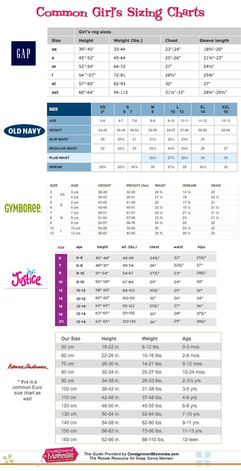 Girls Clothing Size Charts  Common Kids Clothing Size And