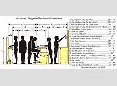 Bar Layout Dimensions Human Factors Human Factors