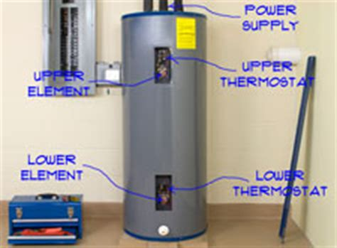 Electric Hot Water Heater Troubleshooting  Electric Water