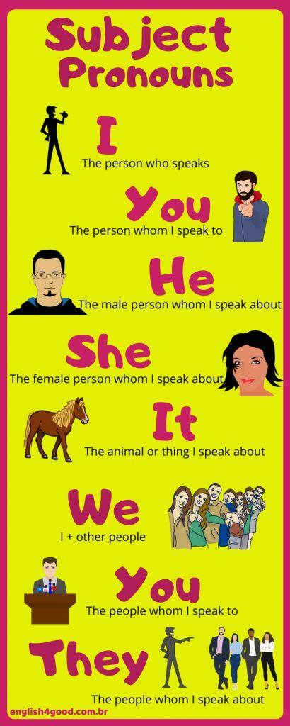 subject pronouns englishgood subject pronouns