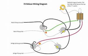 diagram fender telecaster 3 way wiring diagram With wiring diagrams telecaster guitar