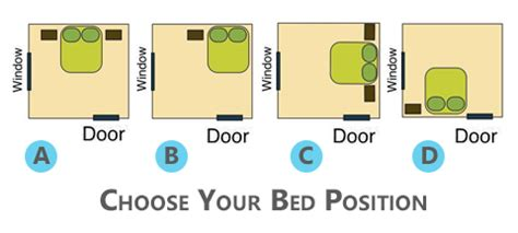 top 10 feng shui for bedroom