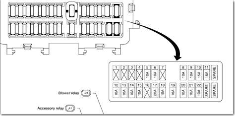 2007 Nissan Maxima Fuse Box Diagram by 2005 Nissan Frontier Fuse Box Diagram Wiring Diagram