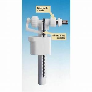 Chasse D Eau Fuit : chasse d 39 eau conomique siamp 002477 ~ Dailycaller-alerts.com Idées de Décoration