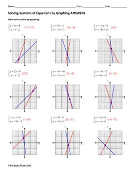 Solving Linear Equations Inequalities Worksheets  Top Algebra 1 Worksheets Systems Of Equations
