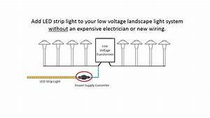 Installing Led Strip Lights With Your Low Voltage Landscape Light System