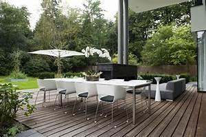 revetement de sol exterieur pour terrasse en 43 belles idees With revetement exterieur pour terrasse