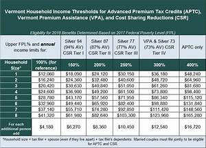 Poverty Level 2018 Chart 2018 Eligibility Thresholds Help Center Vermont Health