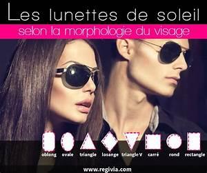 Forme Visage Homme : homme et femme comment choisir ses lunettes selon la ~ Melissatoandfro.com Idées de Décoration
