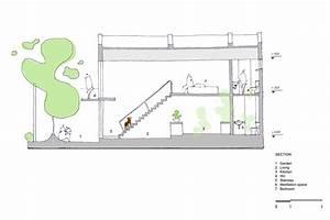 nghia architect maison t brick facade hanoi vietnam designboom 13
