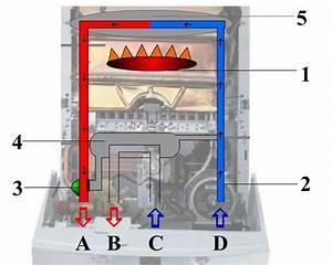 Devis Pompe A Chaleur : calcul puissance pompe a chaleur piscine 2 changer ~ Premium-room.com Idées de Décoration