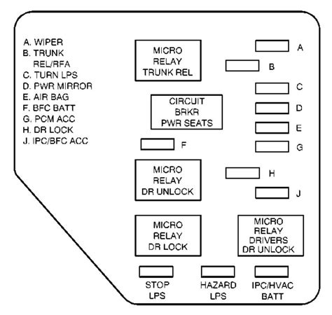 chevrolet malibu  fuse box diagram auto genius