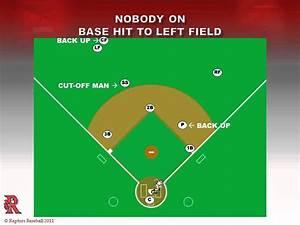 Pin On Baseball  Softball