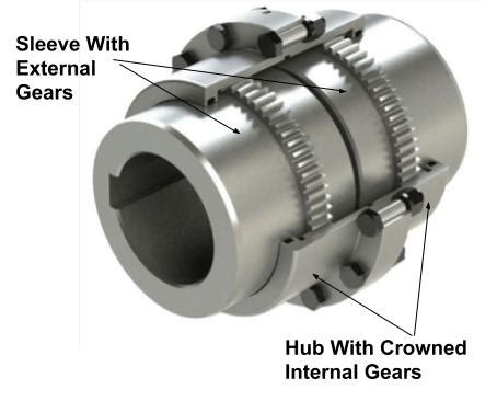 mechanical coupling types applications smlease