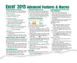Advanced Excel Formulas Cheat Sheet 2013