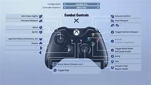 Fortnite Battle Royale Controls For PC PS4 And Xbox
