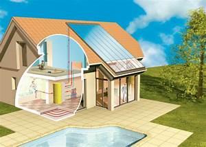 comment fonctionne un chauffage solaire With charming maison du chauffe eau 3 prix des panneaux solaires thermiques