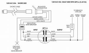 Boat Dock Wiring Diagram Gallery