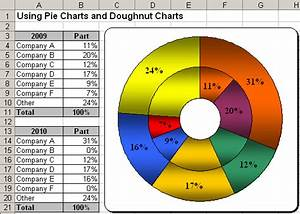 Using Pie Charts And Doughnut Charts In Excel Microsoft
