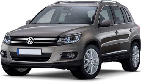 prezzo auto usate volkswagen tiguan  quotazione eurotax