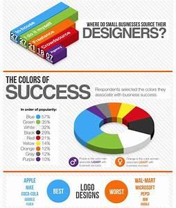 10 Ways to Use Infographics