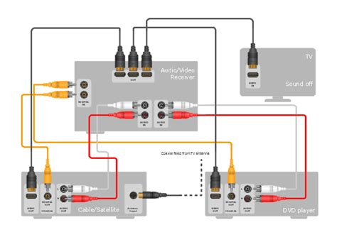 Diagram For Hooking Up A Samsung Surround Sound To A Dish Network Receiver by Hook Up Drawing Home Entertainment System With Surround