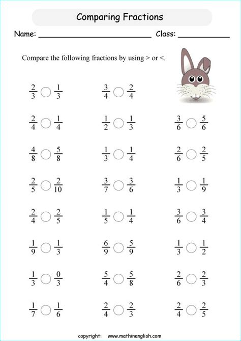 ntyj bhth alsor aan worksheets  comparing fractions