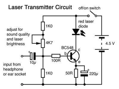 laser sound transmitter circuit  electronics