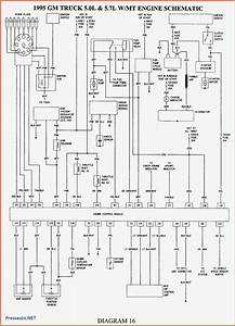 95 Chevy Truck Instrument Cluster Wiring Diagram