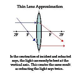 physics classroom tutorial
