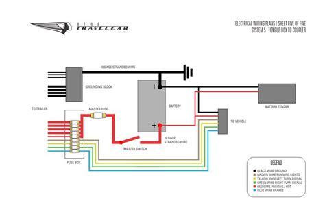 Electrical Wiring Diagram Teardrop Build Building