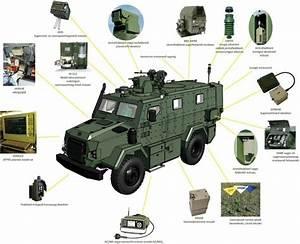 Armored Cars  Gammatech Komondor