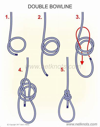 Bowline Knot Knots Double Rope Instructions Tie