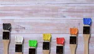Welche Farbe Fürs Bad Geeignet : bad streichen die besten badezimmer farben ~ Watch28wear.com Haus und Dekorationen