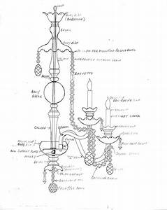 Names Of Chandelier Parts