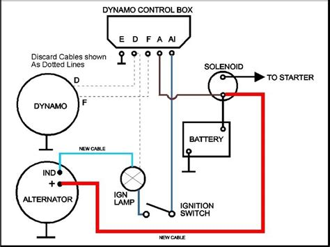 Wiring Help Dynamo Alternator Please